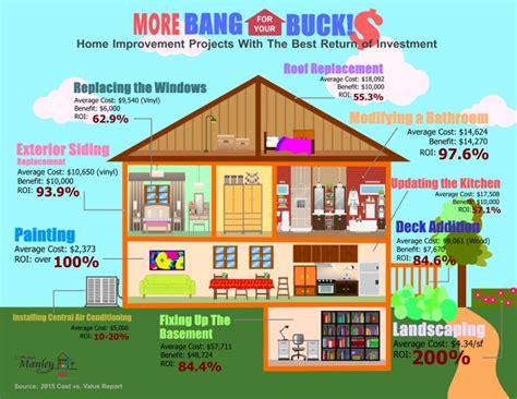 8 Tips To Sell House In Okc Metro Bestoklahomahomescom