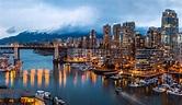 Sales Tax in British Columbia