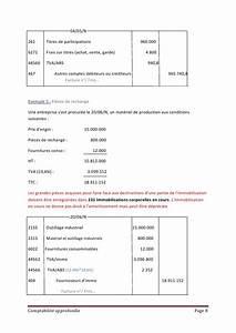 Vente De Véhicule Entre Particulier : modele facture vente vehicule professionnel actu jeux ~ Medecine-chirurgie-esthetiques.com Avis de Voitures