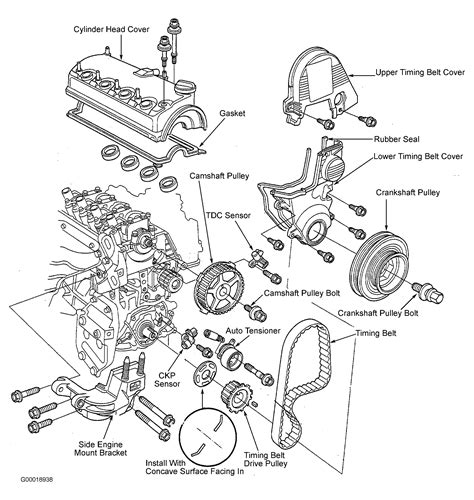 Honda Cr V Engine Diagram by 2005 Honda Cr V Engine Bay Diagram Wiring Diagram
