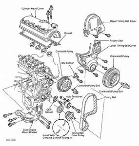 1999 Honda Civic Exhaust System Diagram