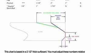 Skimboard Template Rail Shaping A Beginner 39 S Guide To