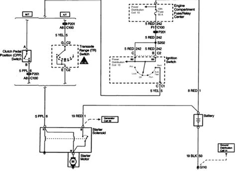 How Wire Relay For Starter Cavalier