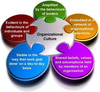 organizational culture nkm wikidoc