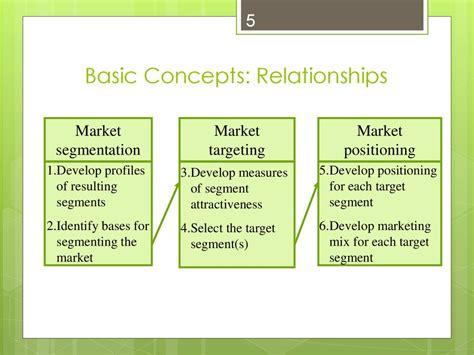 market segmentation market targeting  market