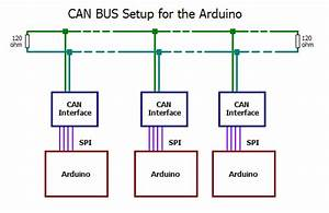 Arduino   Controller Area Network  Can   U00ab Modelrail Otenko