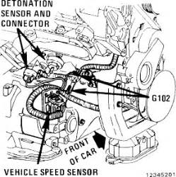 Buick Rendezvous Sensor Location Wiring Source