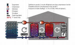 Radiateur Haute Température : pac air eau haute temp rature daikin ~ Melissatoandfro.com Idées de Décoration