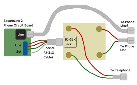 Diagram 2wire Telephone by Free Energy From The Phone Company Sp500 Ac Generator