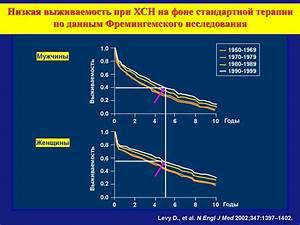 Новые исследования в лечении гипертонии