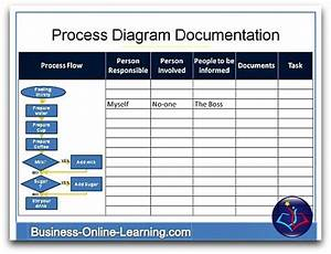 Part Information Flow Chart Business Process Documentation This Template Is Useful