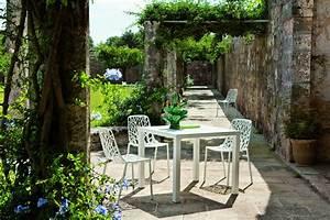 Une nouvelle deco pour la terrasse avec le metal ajoure for Deco cuisine pour salon de jardin
