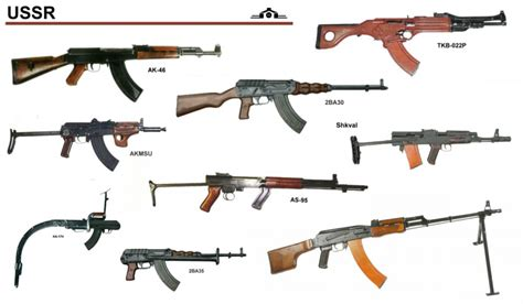 Photos Wildly Experimental Soviet Small Arms Designs