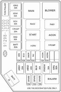 Fuse Box Diagram  U0026gt  Hyundai Getz  2002