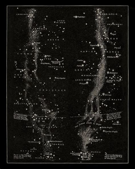 Milky Way With Constellations Constellation Wall Print