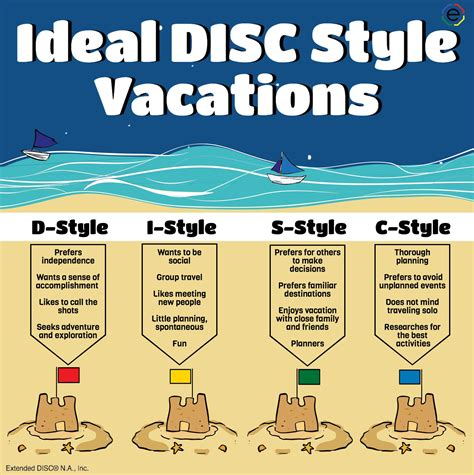 choosing  perfect disc style vacation extended disc