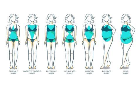 Body Type Quotes. Quotesgram