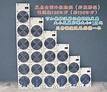 【風扇專賣】各種尺寸大小的高品質~4吋烤漆板~浴室用抽風機-抽風扇-排風扇-散熱風扇~ - 露天拍賣