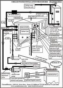 York Chiller Wiring Diagram