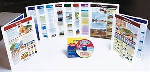 Middle School Earth Science Visual Learning Guides U2122 Set