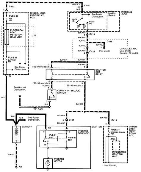 Test Neutral Safety Switch Under Minutes Honda