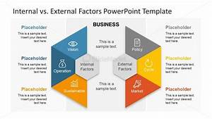 Internal And External Powerpoint Diagram