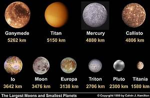 Properties of the Jovian Planets