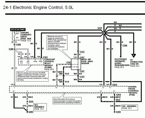 Mustang Pcm Ccrm Eec Pin Out Diagram