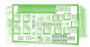 Control Unit  U2013 Circuit Wiring Diagrams