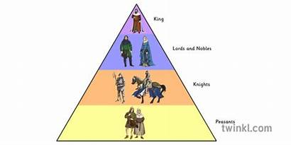 Hierarchie Pyramide Hierarchy Ages Pyramid Middle Mittelalter