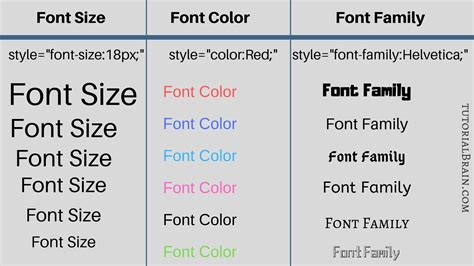 how to change font color html html fonts how to change font color in html tutorialbrain