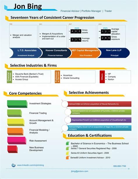 infographic resume templates  seangarretteco