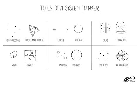 tools  systems thinkers   fundamental concepts