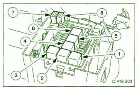 2003 jaguar xj8 fuse box diagram circuit wiring diagrams