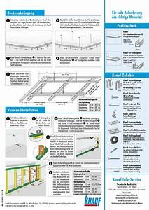 Rigips Unterkonstruktion Dachschräge : knauf rigips decke be34 hitoiro ~ Lizthompson.info Haus und Dekorationen