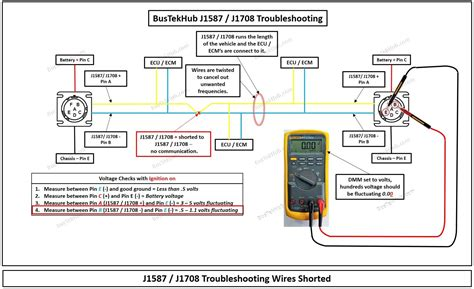 J1708 Connector Wiring Diagram by Ecm International Diagrama Wiring Diagram And Schematics