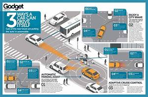 3 Ways A Driverless Car Can Drive Itself  Infographic