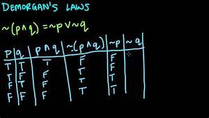 Logic - Demorgan U0026 39 S Laws Of Negation