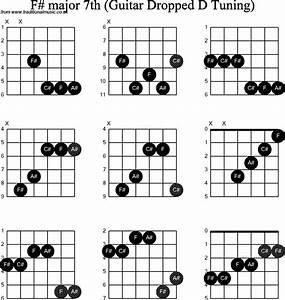 Chord Diagrams For Dropped D Guitar Dadgbe   F Sharp Major7th