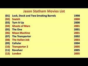 Jason Statham Movies List - YouTube
