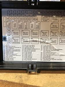 2015 Jeep Wrangler Fuse Box Diagram