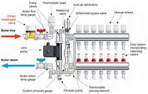 High quality images for rehau underfloor heating wiring diagram hd wallpapers rehau underfloor heating wiring diagram asfbconference2016 Images