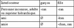 Nom Japonais Garçon : nom japonais gar on taupier sur la france ~ Medecine-chirurgie-esthetiques.com Avis de Voitures