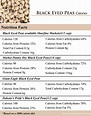 How Many Calories in Black Eyed Peas - How Many Calories ...