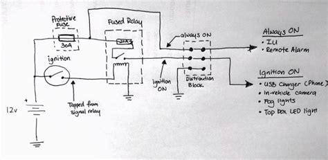 bajaj pulsar wiring diagram wiring diagram and schematic