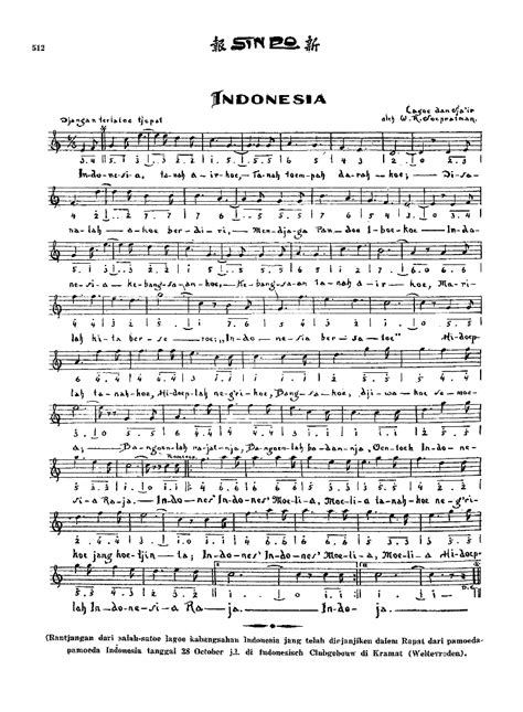 notasi lagu indonesia pusaka file indonesiaraya sinpo1928 jpg wikimedia commons