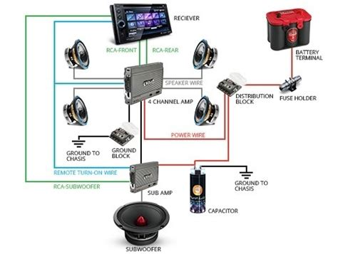 how to wire car speakers to diagram wiring diagram