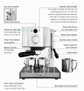 Pin By Powier2018  Caffe Monforte Egy On Espresso Machine
