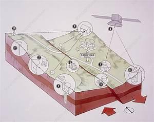 Juliayunwonder  Earthquake Diagram For Kids