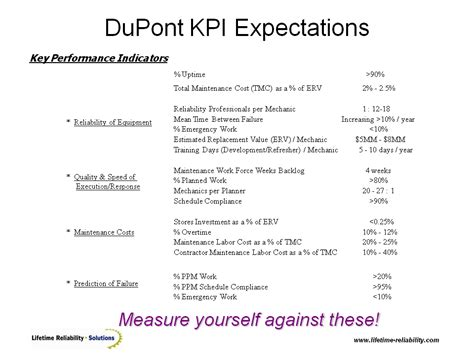 maintenance kpis  measure maintenance performance